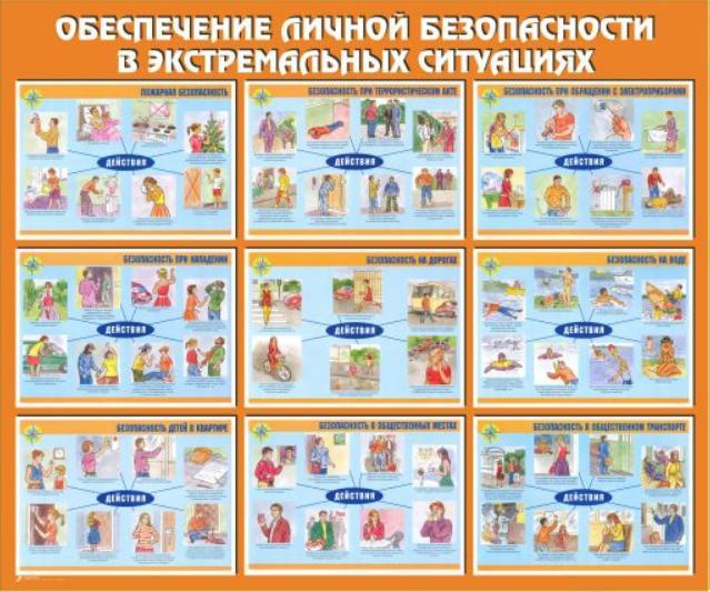 препаратов при личная безопасность в экстремальных ситуациях